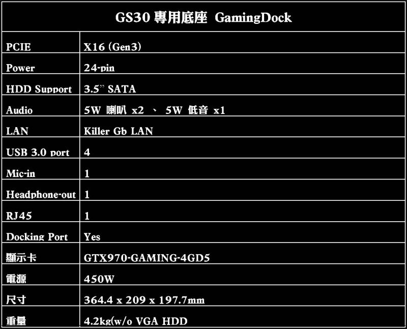 b_800_647_16777215_00_images_kill7728_GS30_GamingDock.jpg